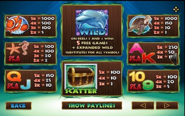 Cheat Judi Slot Game Dolphin Reef Joker123