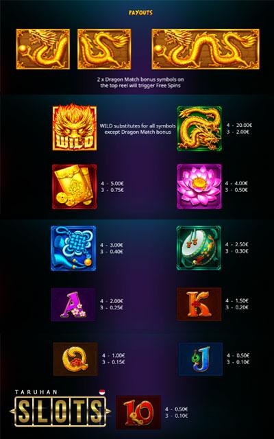 Panduan Slot Online Dragon Match